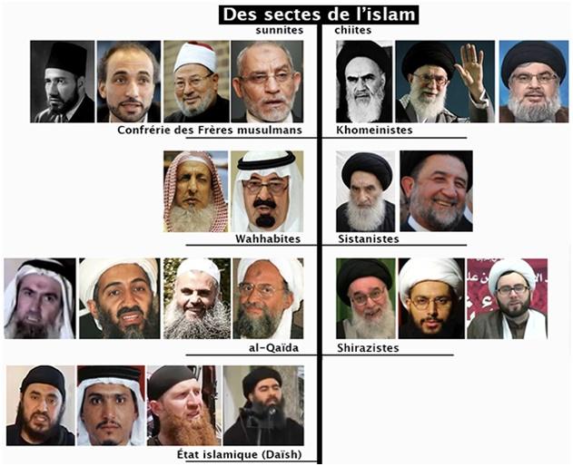 sectes islamistes