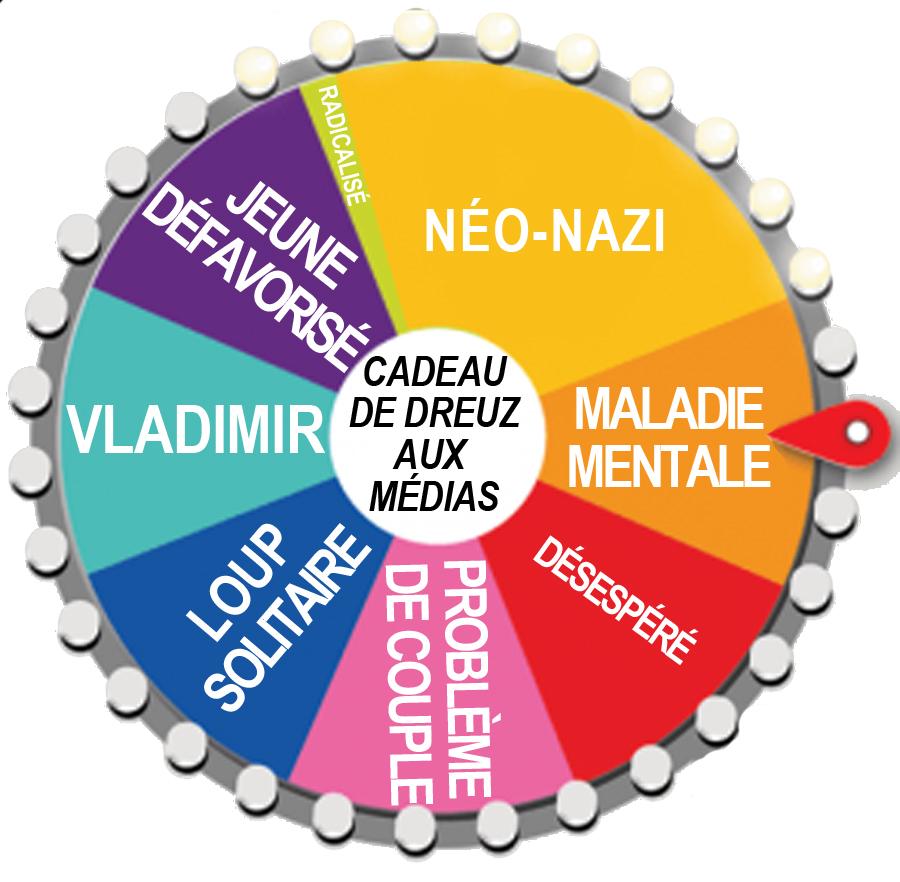 La roue Dreuz pour les médias