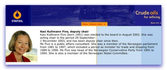 Kaci Kullmann Five Statoil
