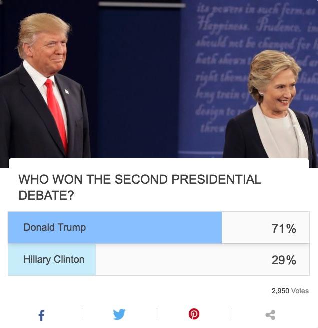 trump-clinton-qui-a-gagne-le-second-debat