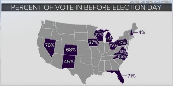 vote-par-anticipation